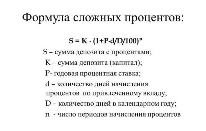 формула сложных процентов