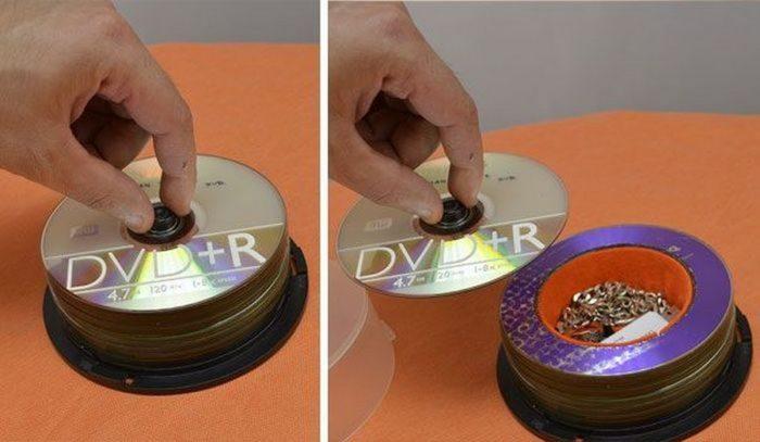 ценности в компакт дисках