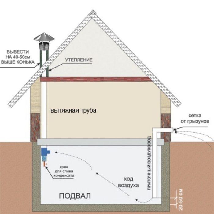 схема установки воздуховодов