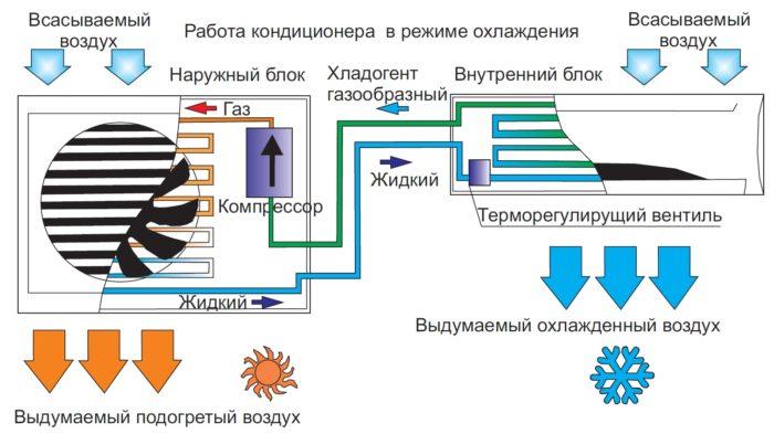 принцип работы наружного модуля