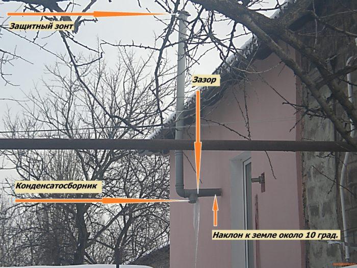размер сечения воздуховодов