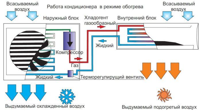 основные элементы системы