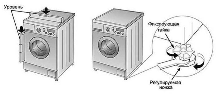 установка стиральной машинки по уровню