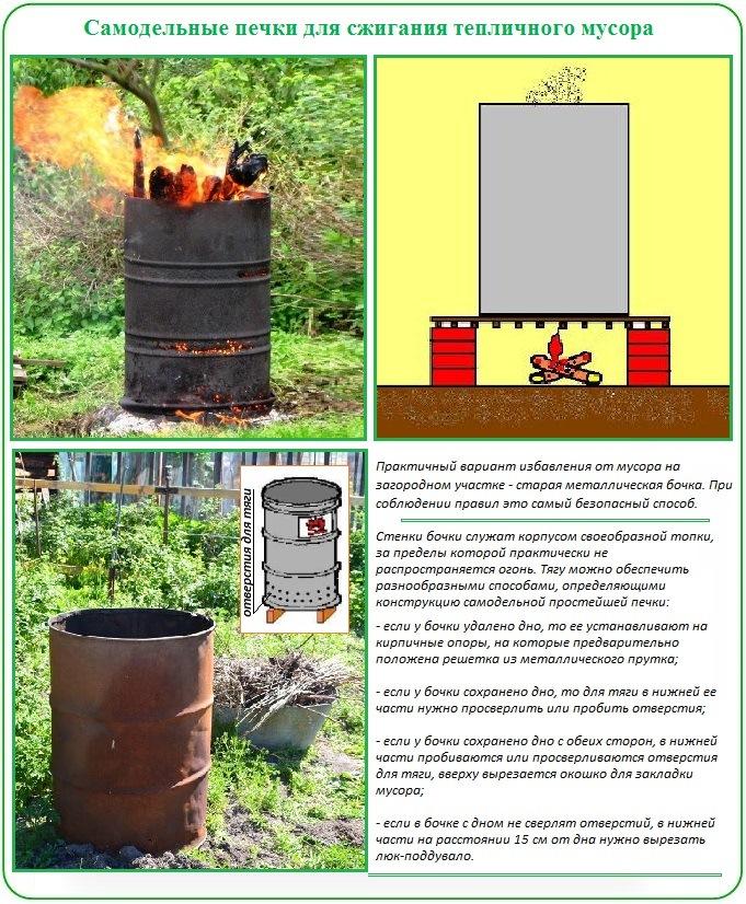печка для сжигания мусора на даче