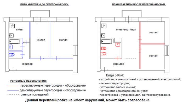 перепланировка квартиры на плане