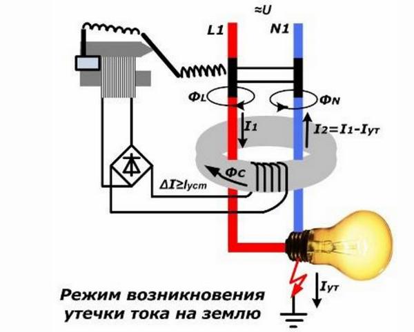 как возникает утечка тока