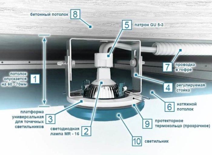 устройство светильника в натяжном потолке