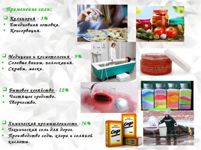 области применения соли