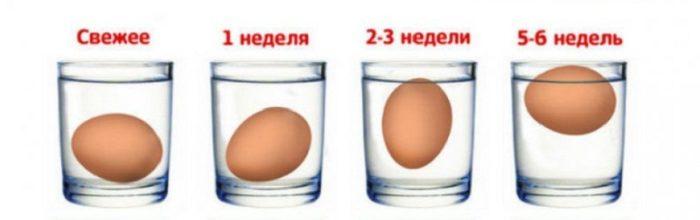 опускаем яйцо в воду