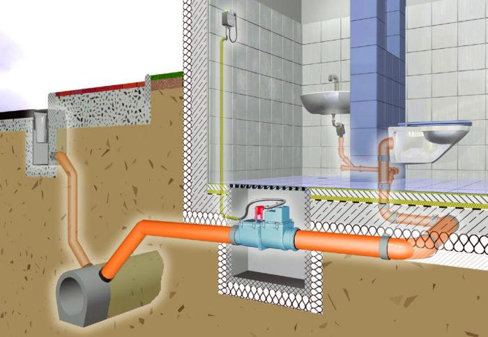 система канализации в американском доме