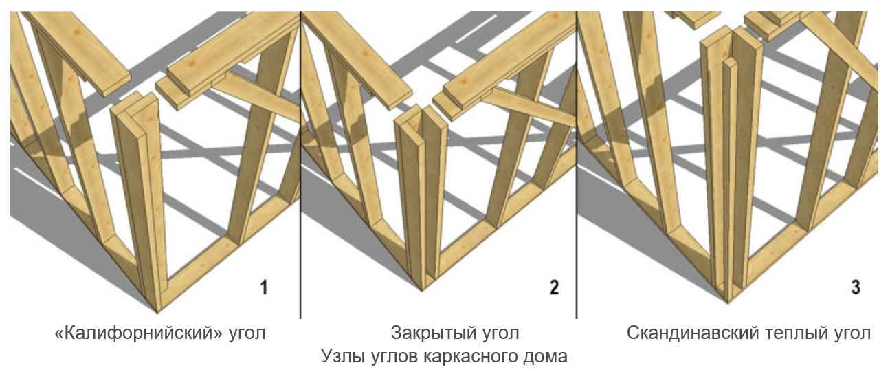 варианты углов каркасного дома