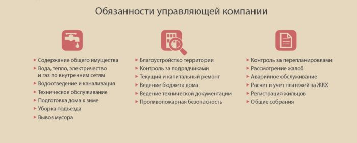 Обязанности управляющей компании