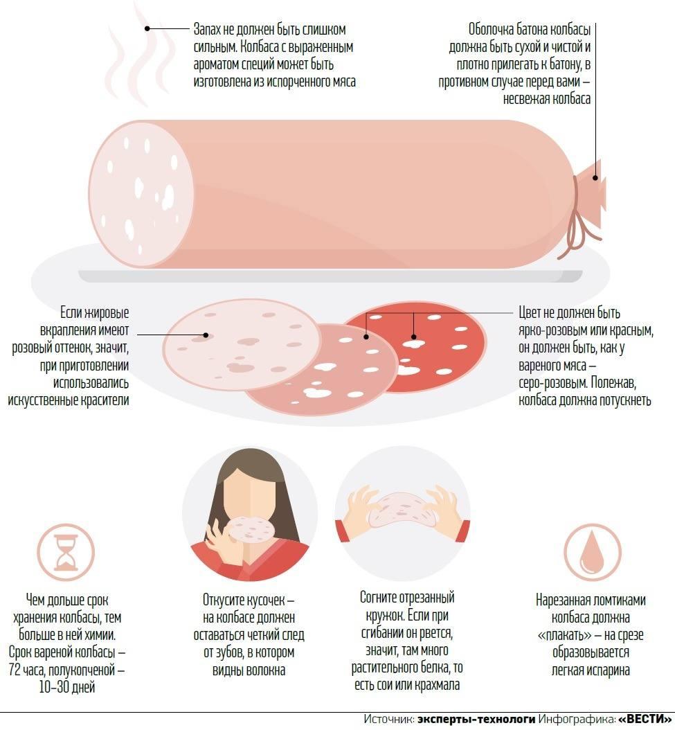 как выбирать колбасу