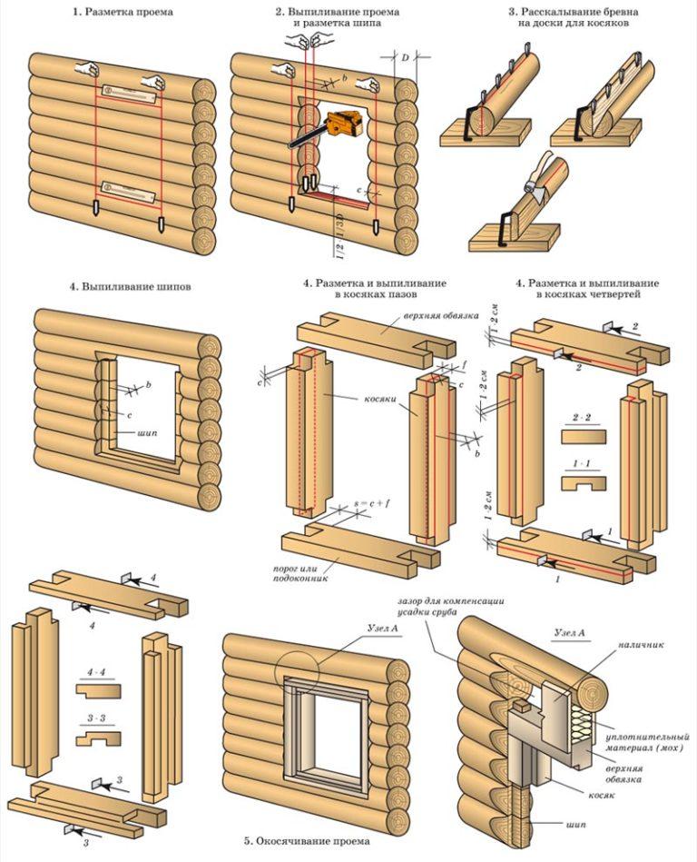 пвх окна в деревянном доме