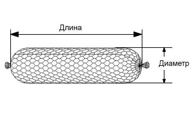 цилиндрические габионы