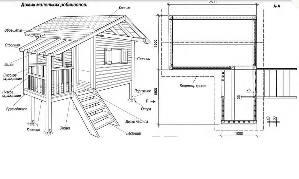 чертеж домика для детей