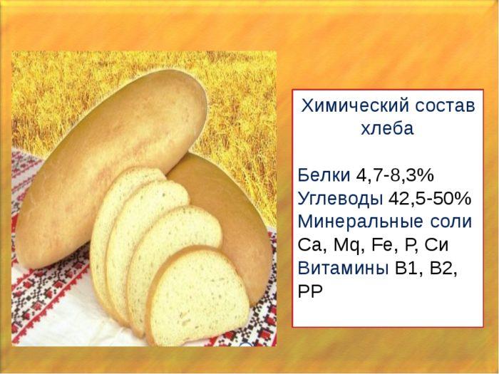 состав белого хлеба