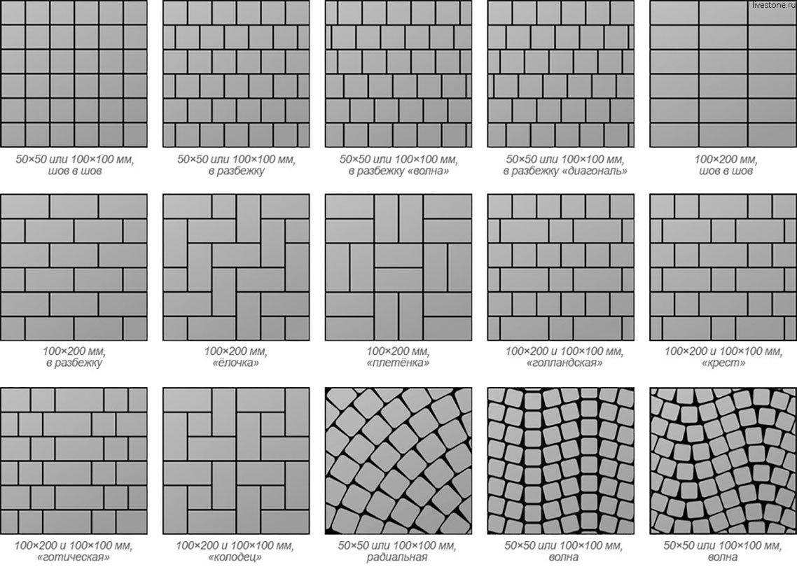 схемы раскладки тротуарной плитки