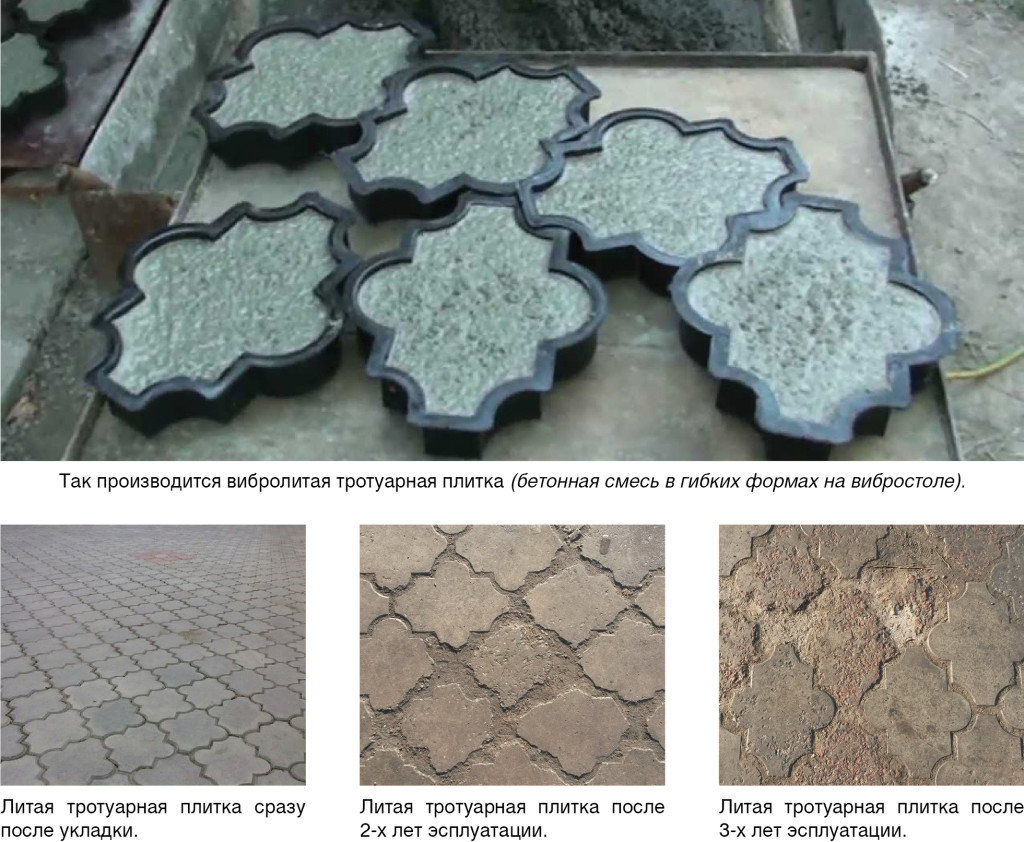 литая тротуарная плитка
