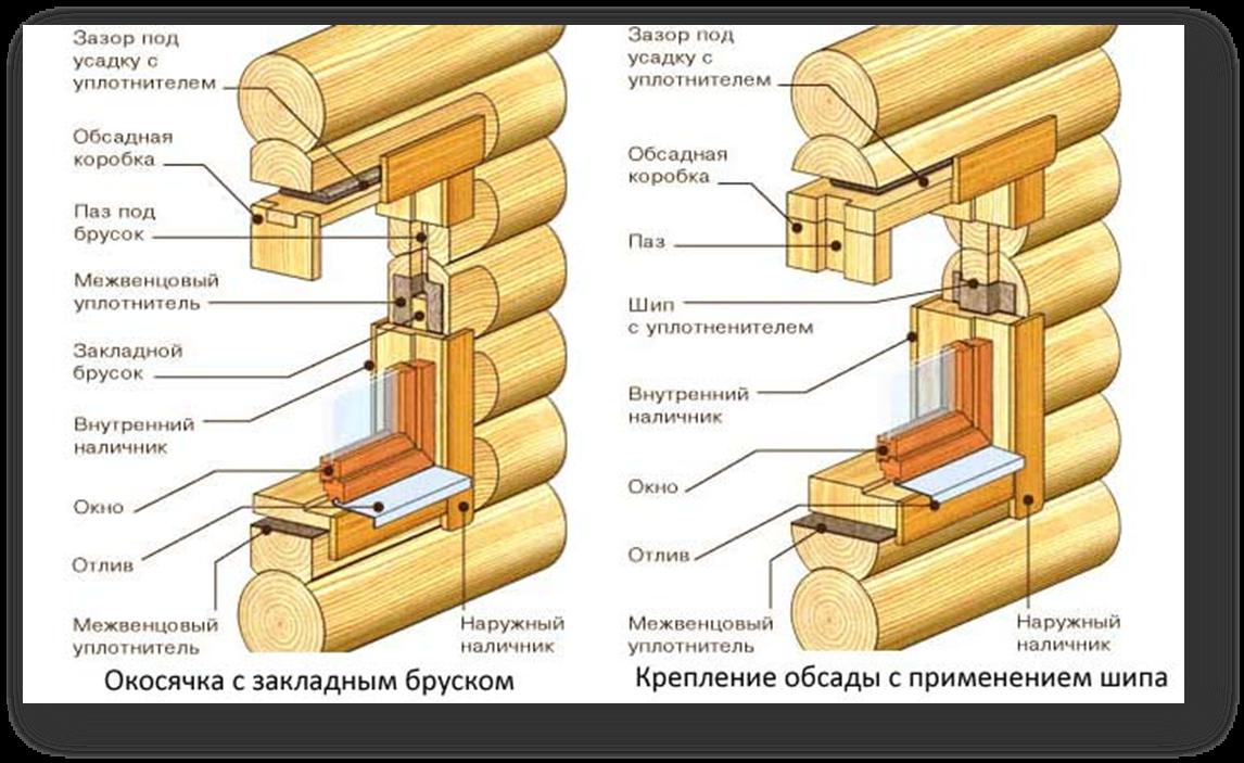 установка ПВХ в деревянном доме