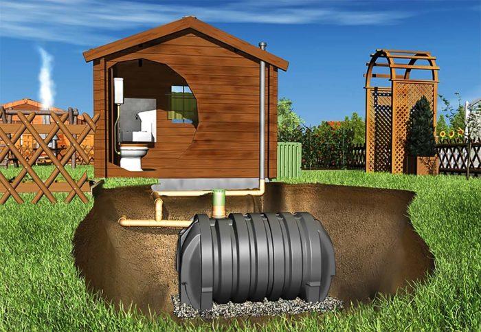 дачный туалет с септиком