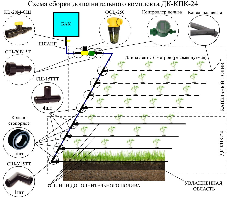 схема сборки капельного полива