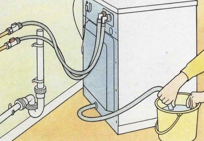 чистим слив стиральной машинки