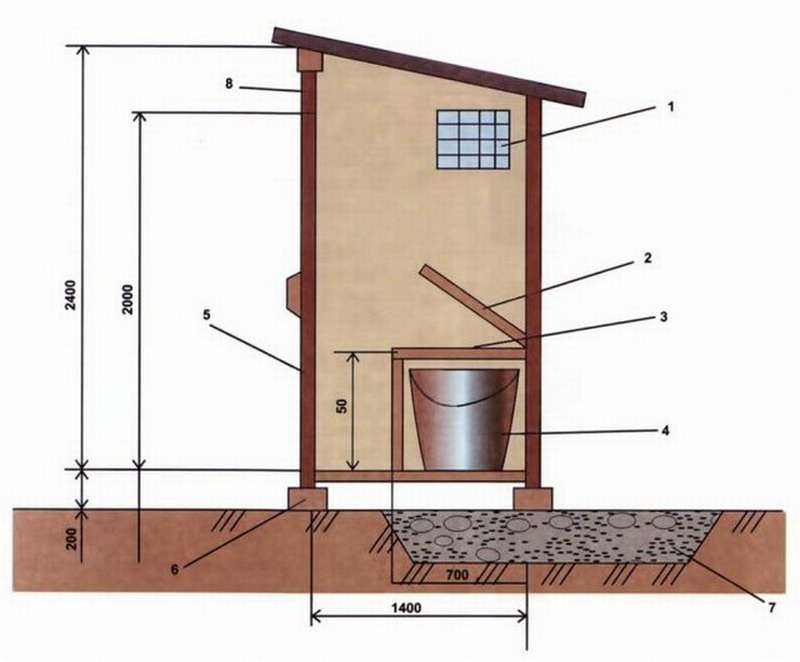 Дачный туалет без ямы