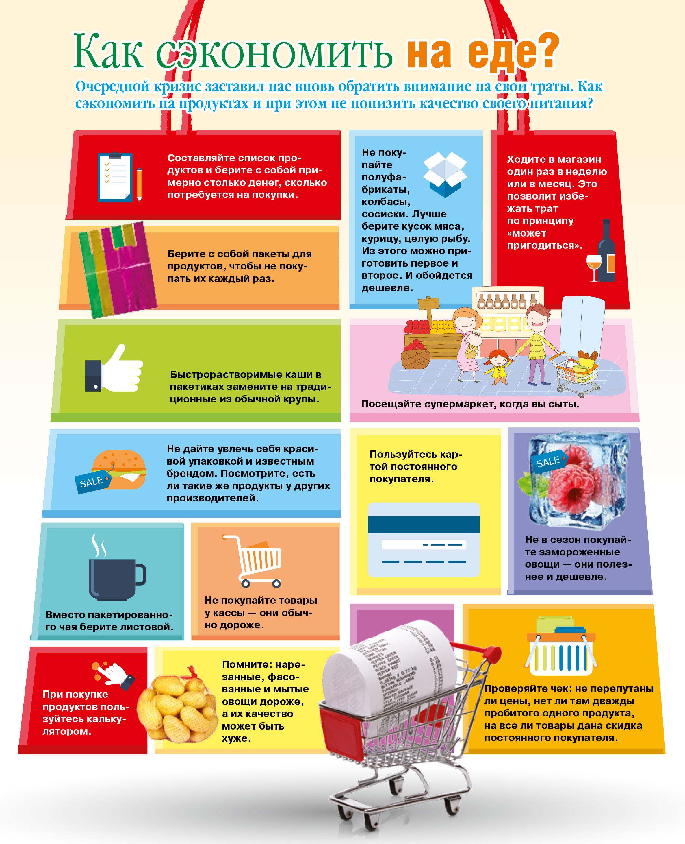 советы экономии на еде
