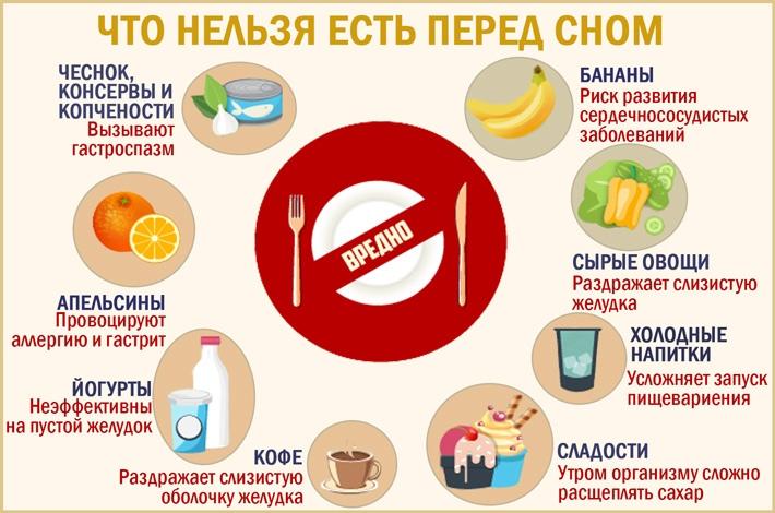 Кушать ночью для похудения