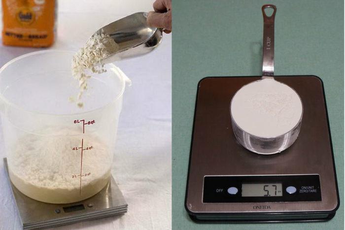 как взвесить продукты