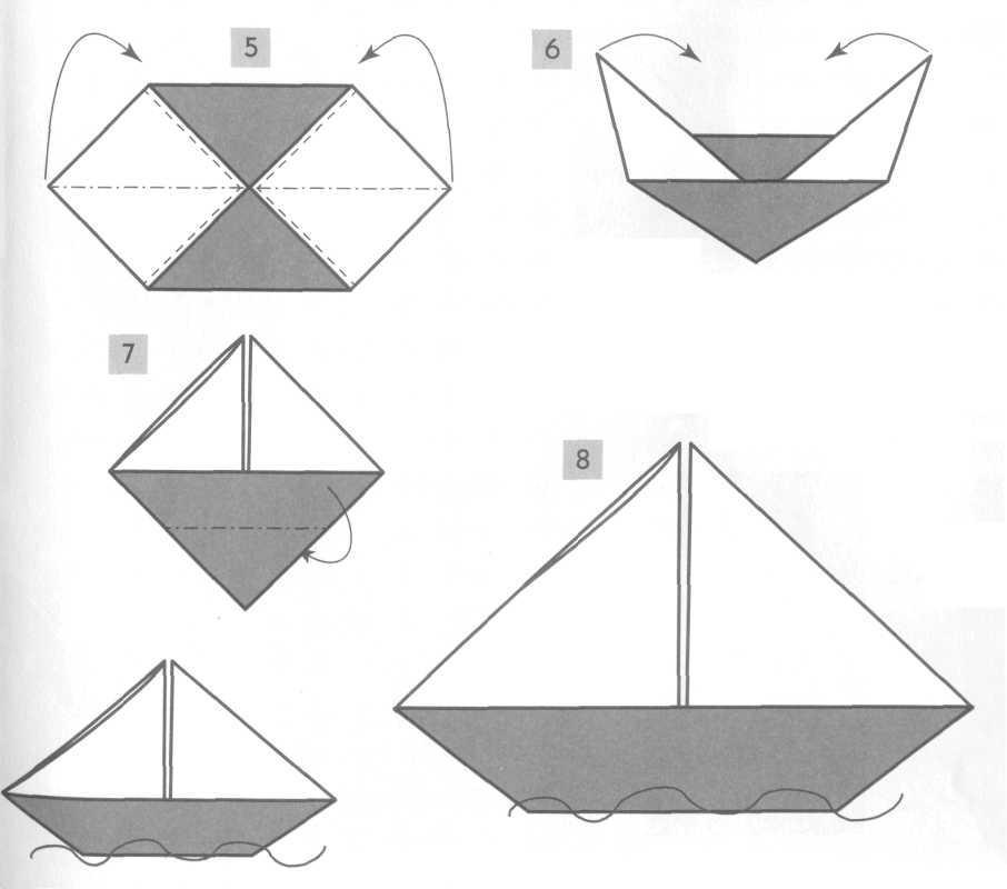 кораблик с двумя парусами