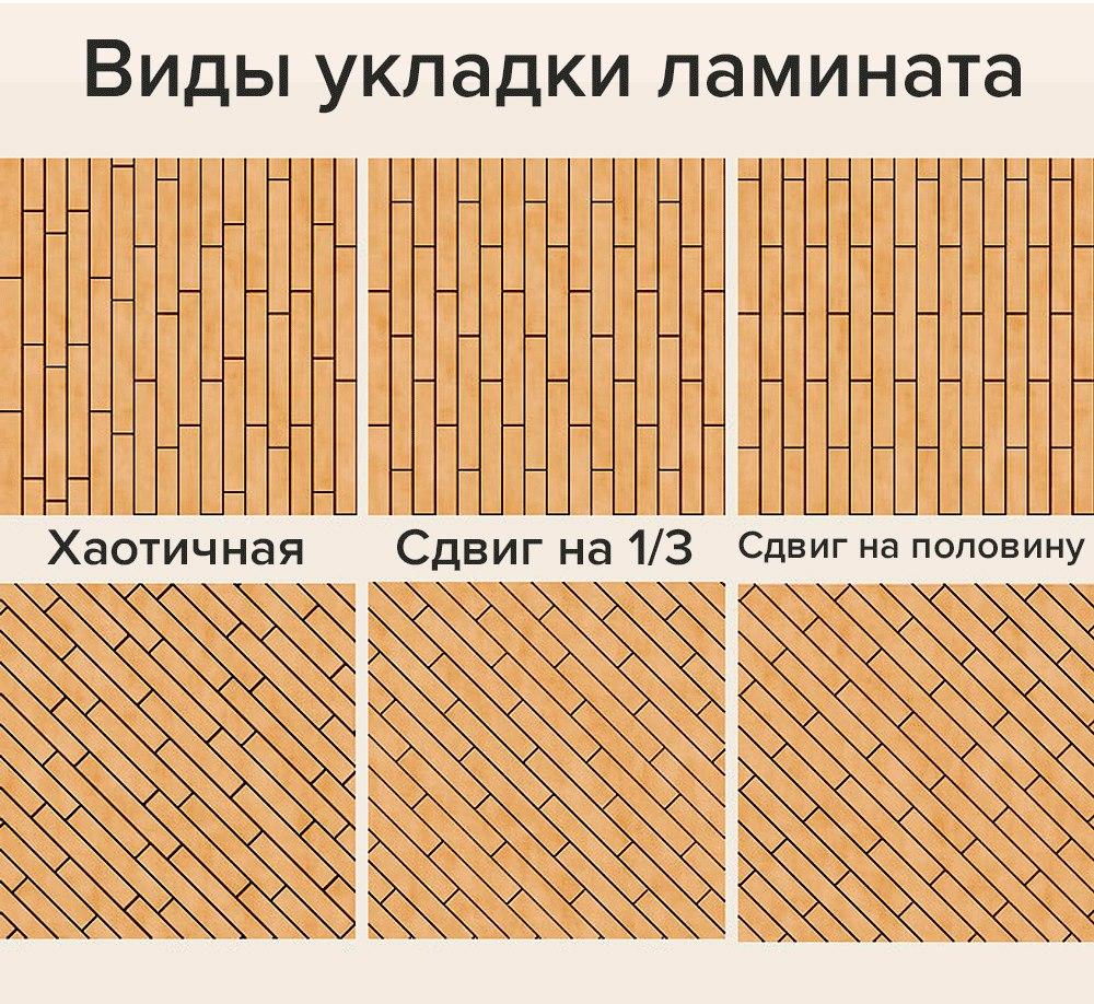 Выбор схемы укладки