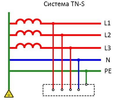 Схема TN-S