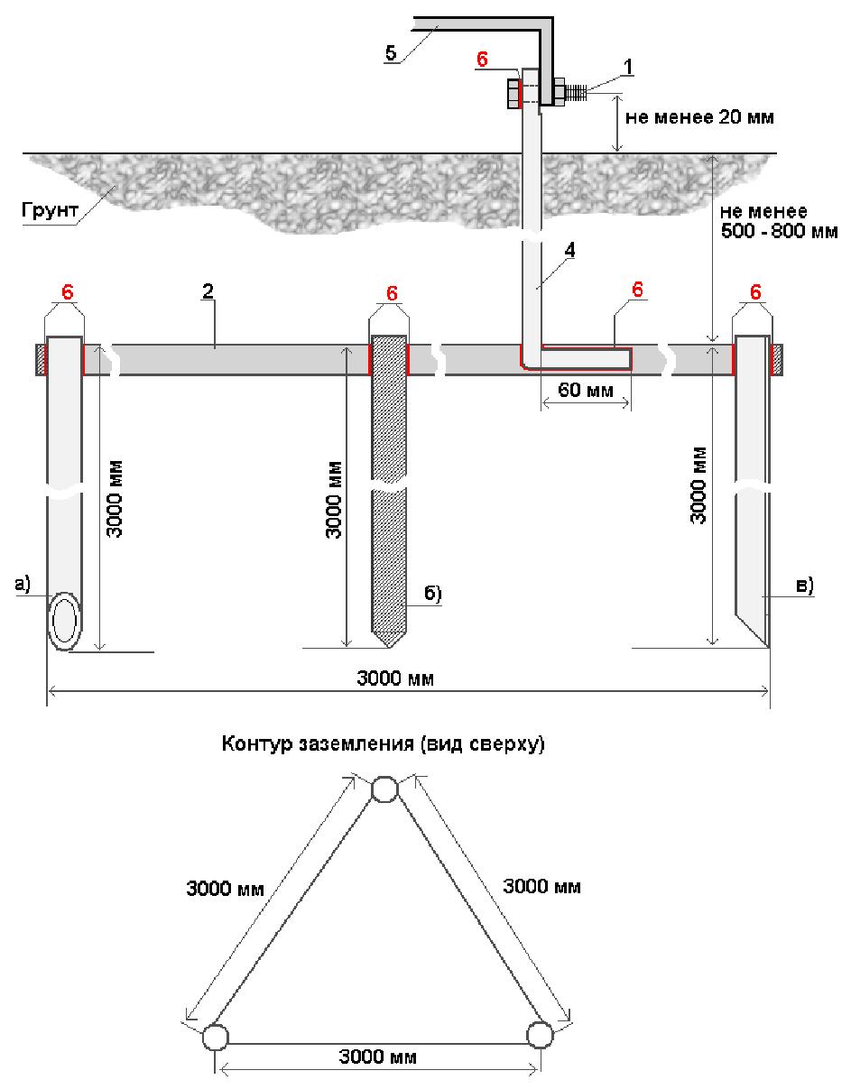 схема устройства заземления треугольником