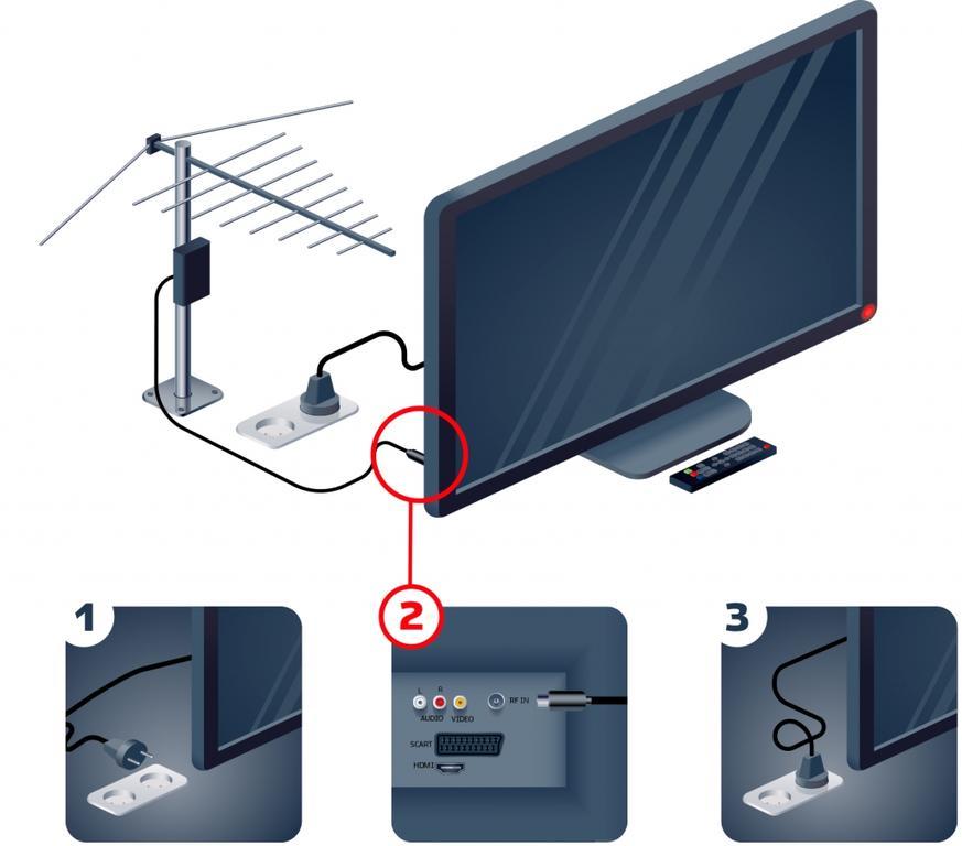 Как подключить цифровое ТВ без приставки