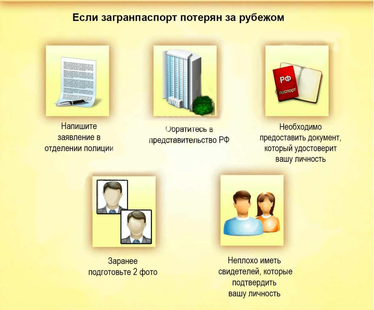 восстановление паспорта при утере за границей