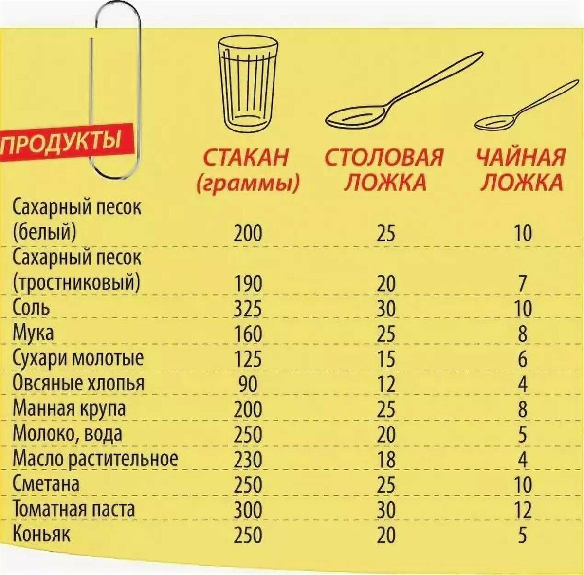сколько грамм жидкости в стакане