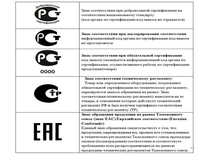 система сертификации бытовой техники