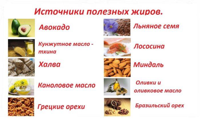 источник полезных жиров