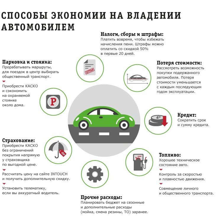 экономия на автомобиле