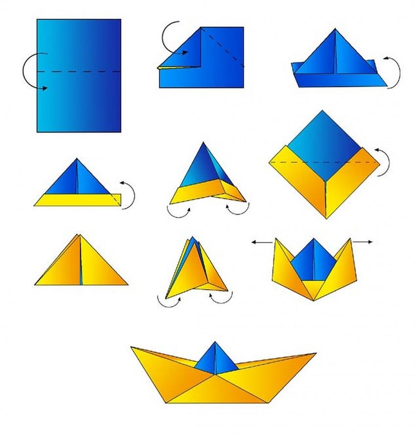схема кораблика из бумаги