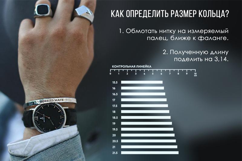 линейка размеров кольца