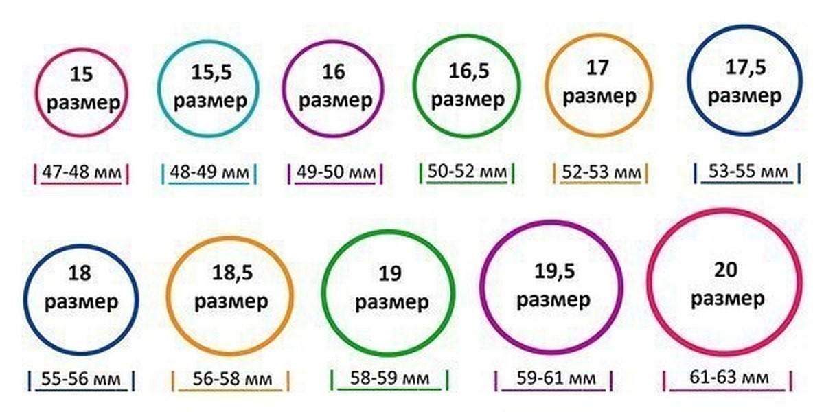 размерная таблица колец
