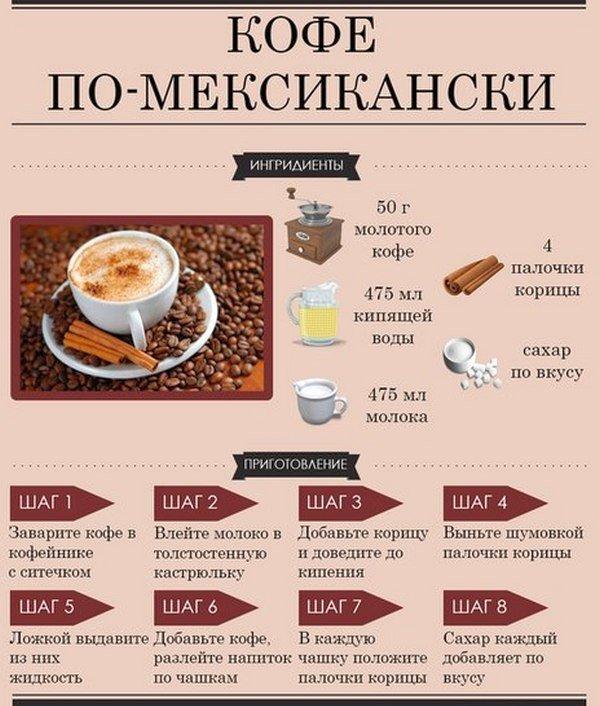 кофе по мексикански