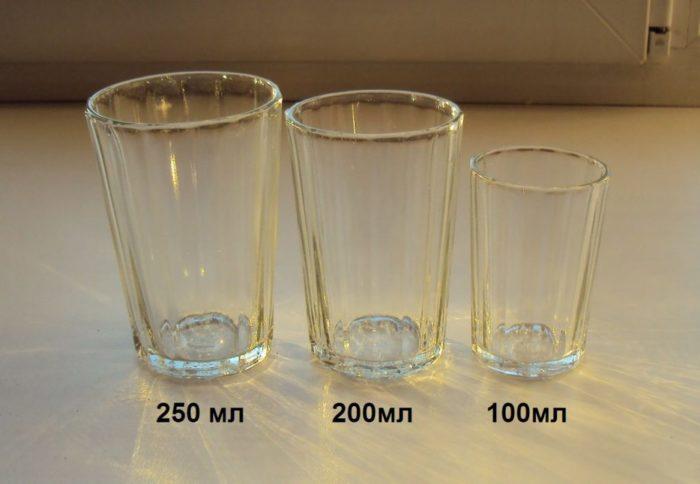 граммы в стаканах