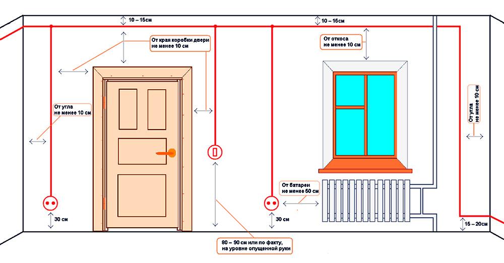 Правила и нормы для размещения выключателей в квартире