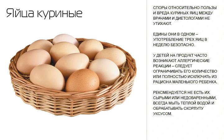 Польза и вред перепелиных яиц для здоровья