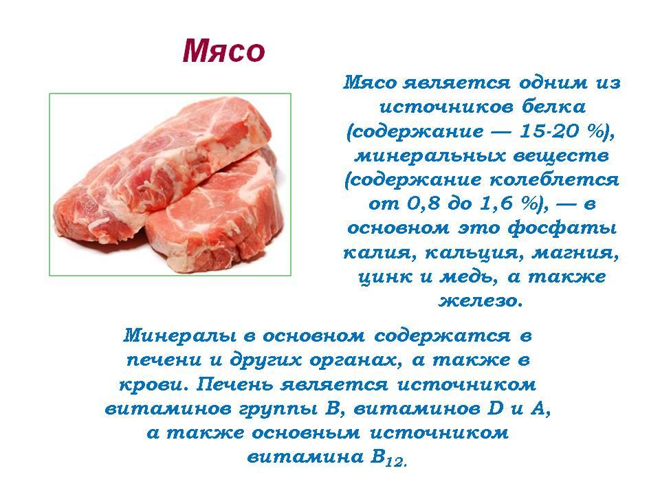 что содержится в мясе