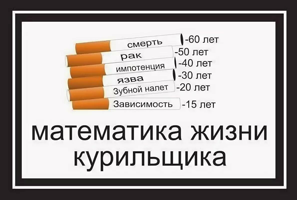 математика жизни курильщика